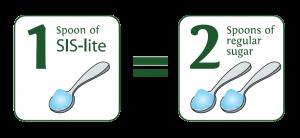 SIS-lite Spoons